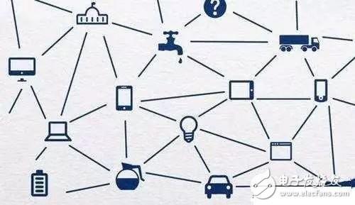 LoRa无线技术将为物联网带来应用创新新机遇视频软件梅子图片