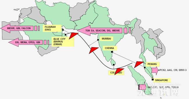 该100gbps bbg电缆系统将实现阿曼与马来西亚的直接连接,登陆点在