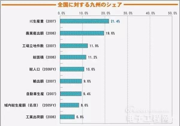 日本九州地震 集成电路产业链恐受影响