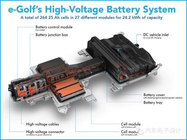 电动汽车高压电池管理系统