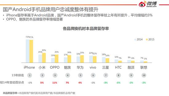 华为,小米智能手机时代国产品牌集体崛起