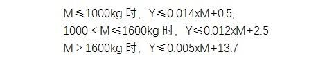 新补贴方案曝光:吨百公里电耗要求改为分段百公里耗电量