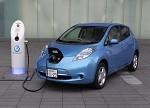 电动汽车很火?仅20%受访者有购买意愿