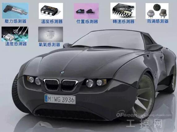 汽车传感器技术,真的很重要吗高清图片