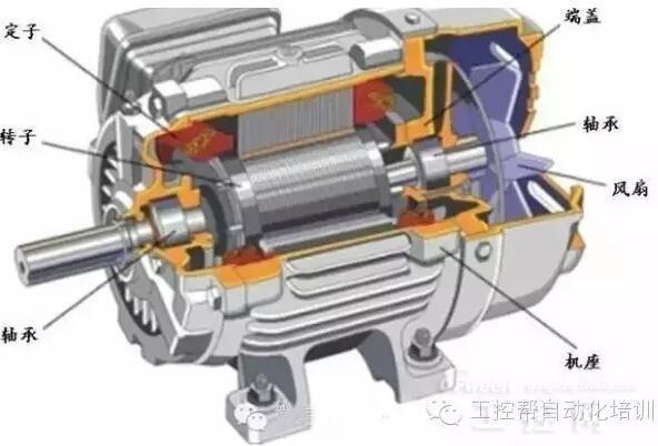 起重电机转子接电阻调速接线图