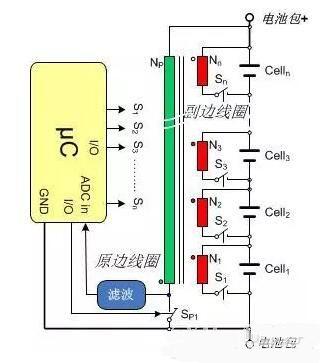 对比电动汽车BMS的主动均衡和被动均衡