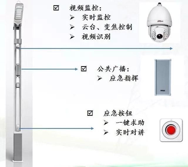 智慧路灯功能多 照明之外的应用有哪些?