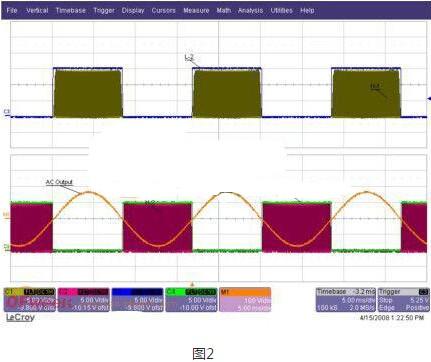 太阳能中根据逆变拓扑进行IGBT选择