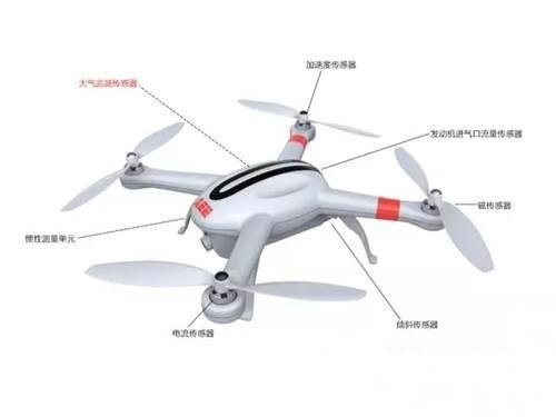 盘点无人机、VR、智能手表的常用传感器