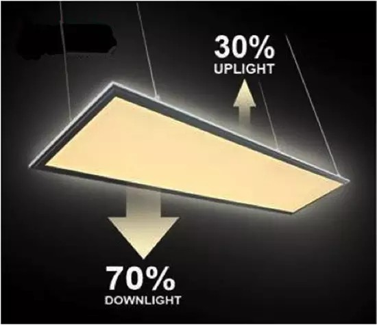 品质+创新成就LED面板灯企业