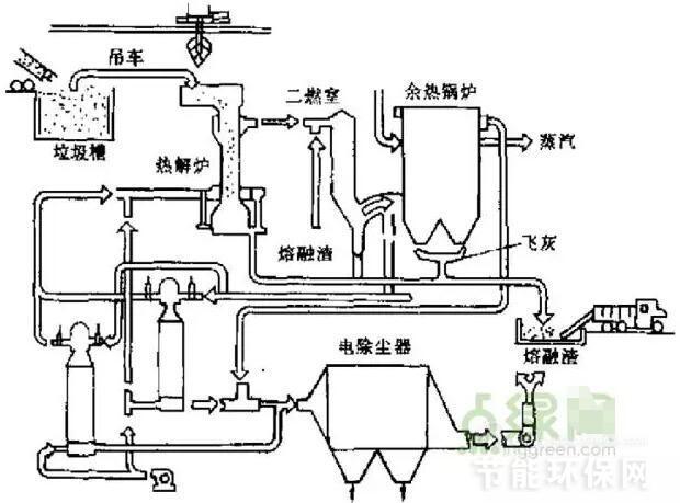 提供给余热锅炉的热量达57%