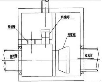 污水井浮球接线图