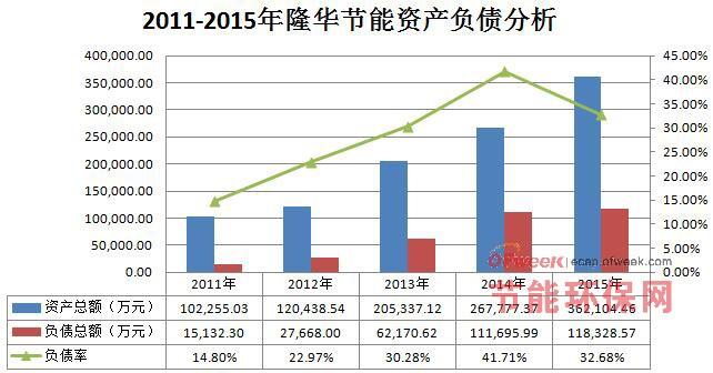 http://www.jienengcc.cn/xinnenyuan/149512.html