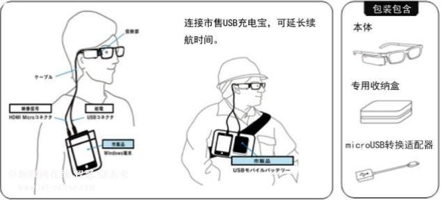 东芝新推出可穿戴终端Wearvue TG-1智能眼镜