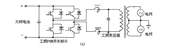 光伏发电系统逆变器的功率半导体器件特性。 1.光伏发电逆变器主电路   太阳能电池一般是电压源,因此逆变器的主电路采用电压型,太阳能光伏发电系统用逆变器的三种主电路形式如图1所示。图1(a)是采用工频变压器主电路形式,采用工频变压器使输入与输出隔离,主电路和控制电路简单。为了追求效率,减少空载损耗,工频变压器的工作磁通密度选得比较低,因此重量大,约占逆变器的总重量的50%左右,逆变器外形尺寸大,是最早的一种逆变器主要形式。      图1:逆变器主电路图 图1(b)是高频变压器主电路形式,采用高频变压器使