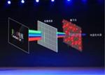 量子点技术将在3年内超越OLED