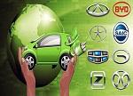 2016年中国新能源乘用车消费者调研报告点评