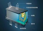 解析汽车动力电池:硅材料与石墨材料孰优孰劣?