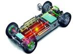 新能源汽车电机、电控技术剖析
