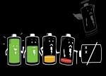 动力电池新规强推 到底是喜还是忧?