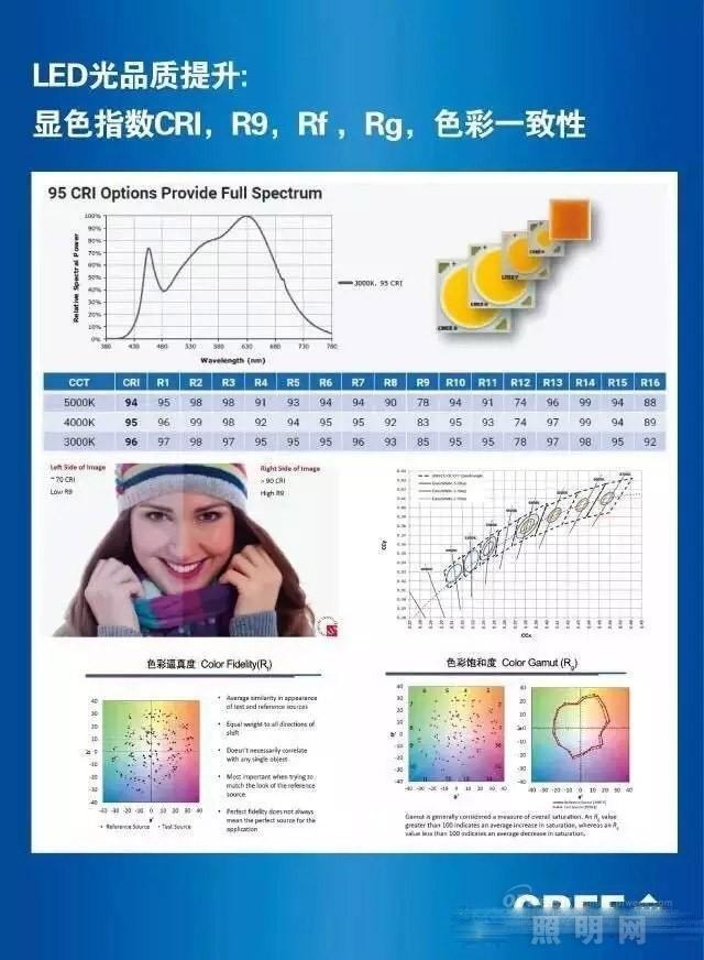 2016年广州国际照明展览会总结