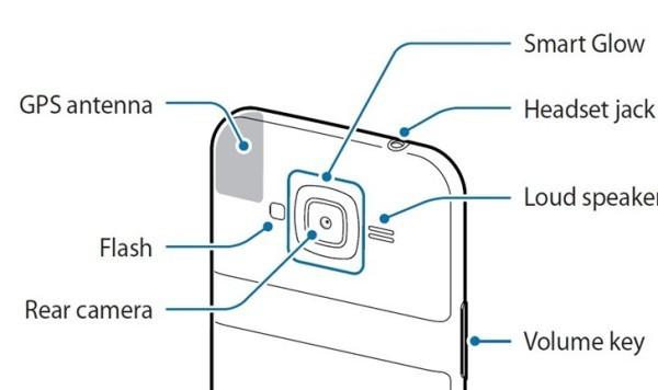 三星新式手机呼吸灯 环绕后置摄像头可辅助自拍