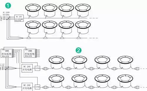 图解LED地埋灯安装接线