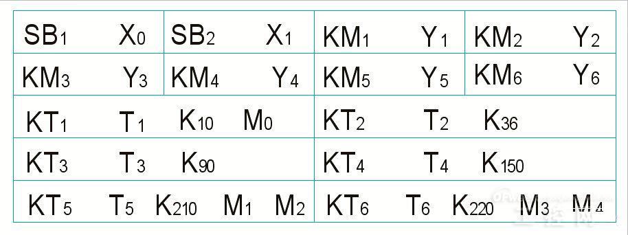 在发动机起动机程序控制系统中plc采用三菱fx2系列中的fx2n——48mr