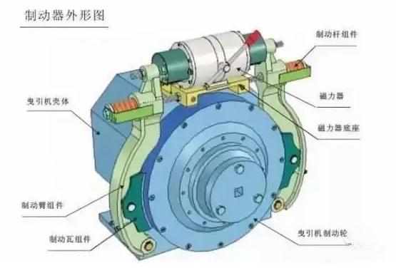 最简单关节制动机械结构示意图