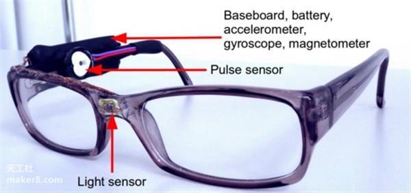 3D打印智能眼镜通过监测咀嚼活动帮您减肥