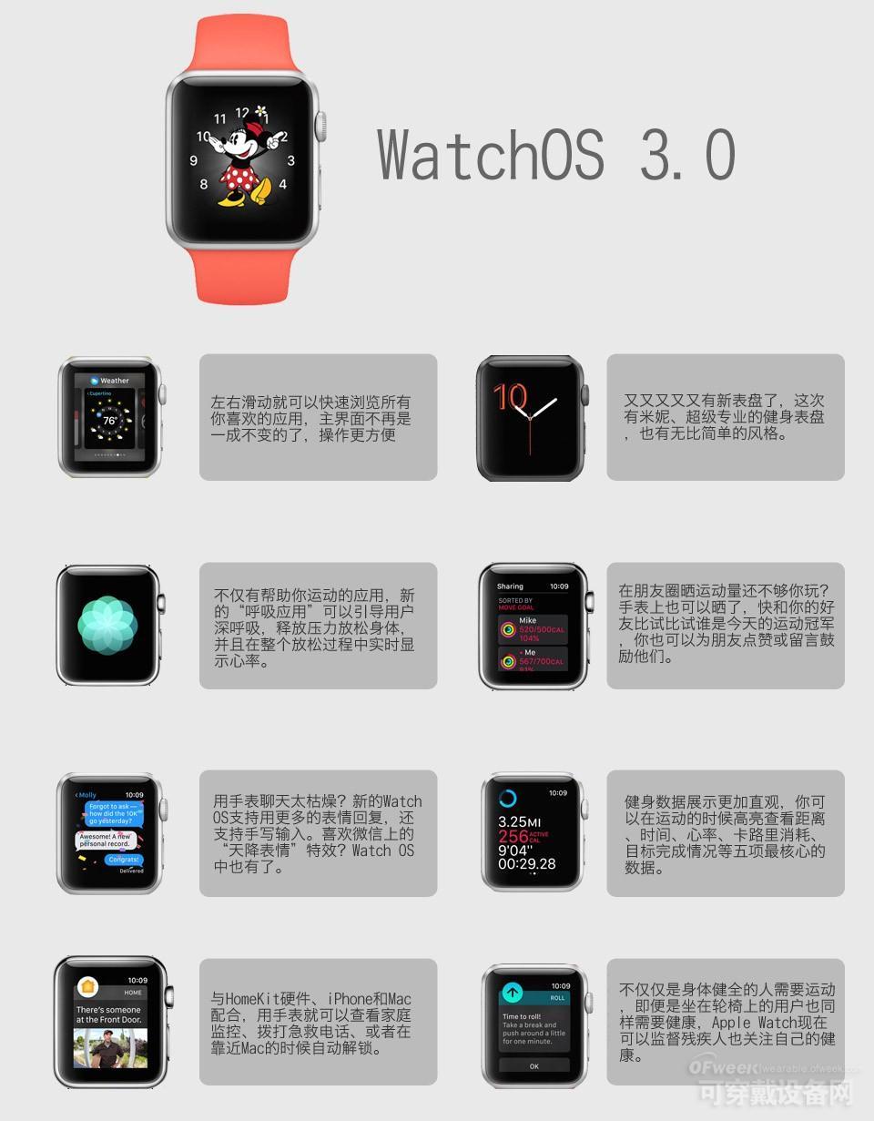 图解苹果手表Apple Watch watchOS 3新亮点
