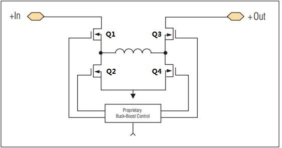 探讨无人机电源系统设计方案