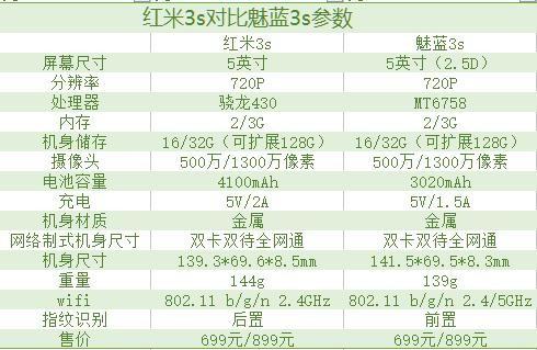 红米3s与魅蓝3s对比:谁是真正的价格屠夫?