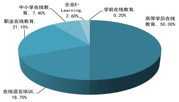 中国银河证券股份丽水证券营业部_中国物联网应用市场结构_中国证券市场结构
