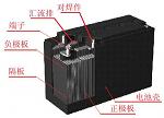 【聚焦】低速电动车动力之争 锂电池更胜一筹?