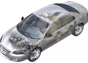 【分析】2016年5月汽车工业经济运行情况统计数据