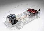 【深度研究】燃料电池汽车产业链政策与机遇(下)