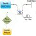 分布式光纤传感在光纤激光中的应用研究