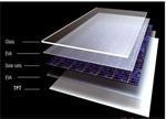 1.5倍使用寿命引领太阳能背板新时代