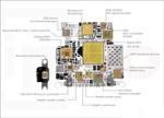 SoC技术有什么用?科普IC芯片封装技术