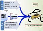 我国存量出租车电动化的实现路径分析