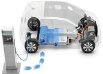 """新能源及智能汽车零部件是""""吸金利器"""""""