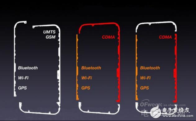 智能手机天线图