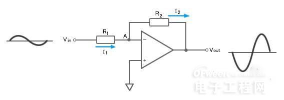 图2:反相放大器电路