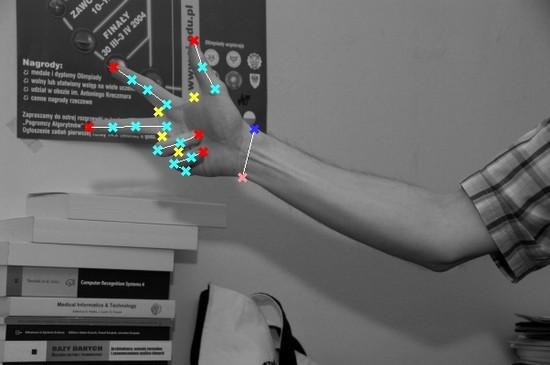 应用于VR/AR的主流光学手势识别技术解析