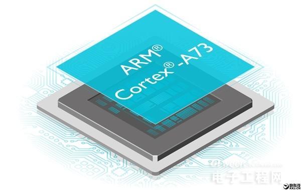 搭配A73变视频转码神器:ARM公布新VPU Egil