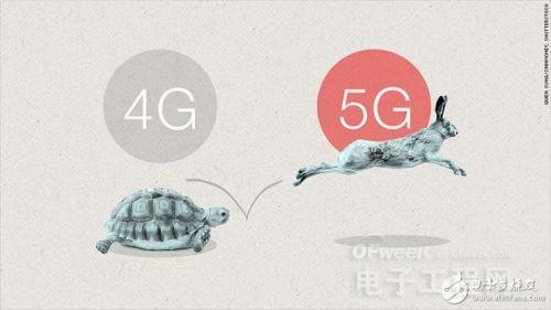 """5G通讯关键之""""毫米波技术解析"""""""