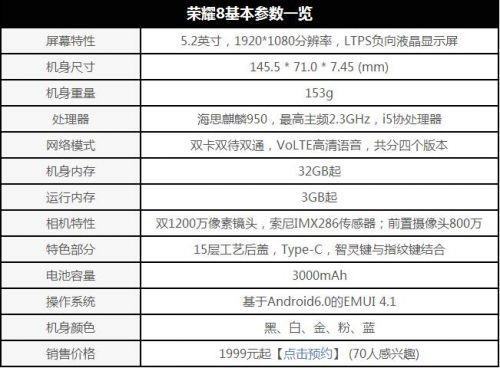 华为荣耀8深度评测:1999元 选小米5还是荣耀8?