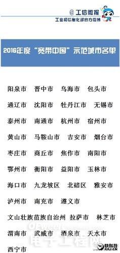 2016年宽带中国示范城市公布 有你所在的城么?