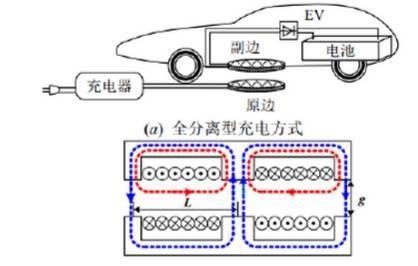 电动汽车无线充电便利多 司机表示不用下车了